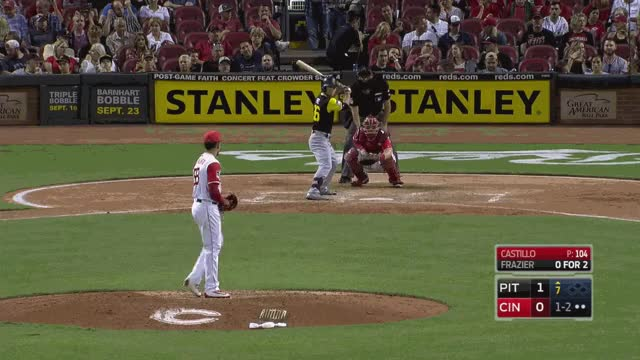 Watch Castillo FB 7.3.4 Frazier GIF on Gfycat. Discover more related GIFs on Gfycat