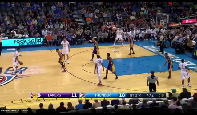 Watch Steven Adams Alley-Oop Dunkfest on the Lakers GIF on Gfycat. Discover more StevenAdams, nba, nba_gfy GIFs on Gfycat