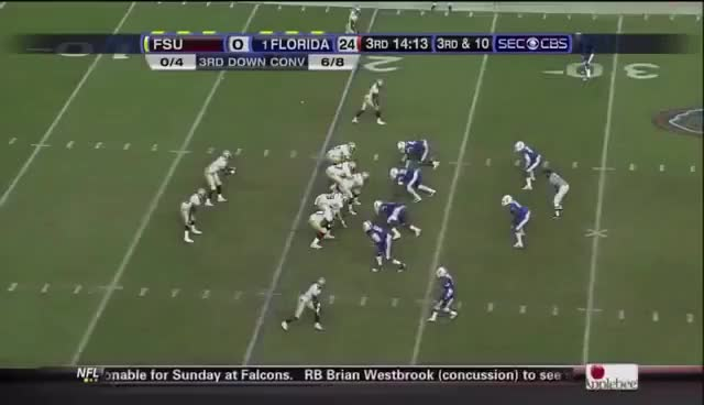 Watch and share Florida State Lineman GIFs on Gfycat