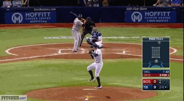 Watch Despite 9 run lead and nobody on, Snell walks Ortiz on 4 straight pitches. Ortiz not impressed. (reddit) GIF by @thedongiggity on Gfycat. Discover more fantasybaseball GIFs on Gfycat