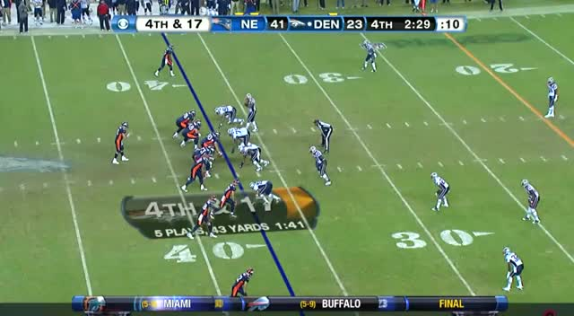Watch 2011 New England Patriots vs. Denver Broncos Highlights (Dec.) GIF on Gfycat. Discover more Patriots GIFs on Gfycat