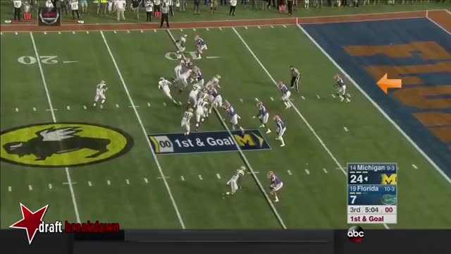 Watch and share College Football GIFs and Nfl Draft GIFs by sio-kedelic on Gfycat