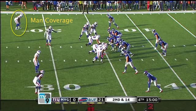 Watch and share White Man Cov Giants PD GIFs by Cover 1 on Gfycat