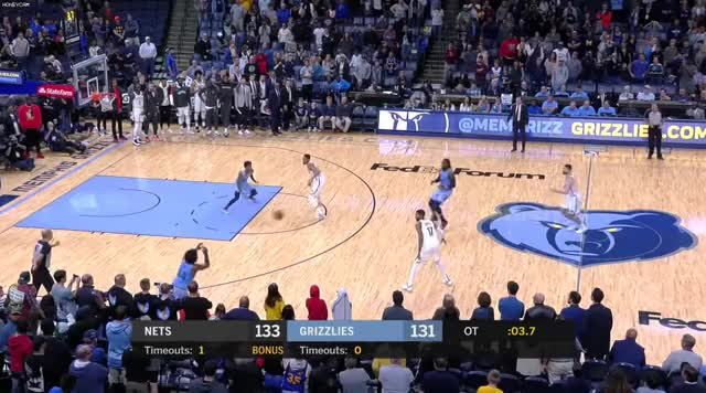 Watch and share Memphis Grizzlies GIFs and Brooklyn Nets GIFs by png.qmswp on Gfycat