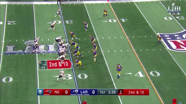 Watch and share Los Angeles Rams GIFs and Football GIFs by nero466 on Gfycat