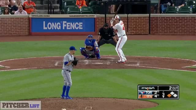 Watch and share Marco Estrada CT 2017 GIFs on Gfycat