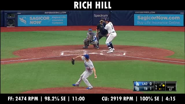 Watch and share Rich Hill GIFs and Basebal GIFs by jmaschino56 on Gfycat