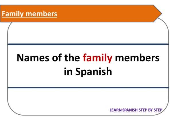 Spanish Lessons Gifs Search   Search & Share on Homdor