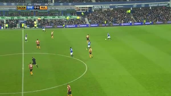 footbaww, Lukaku goals vs Hull with nice Mirallas assist GIFs