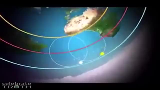 Watch and share Biblical Flat Earth GIFs by rasorath on Gfycat